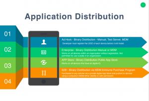 Order Entry App Deployment